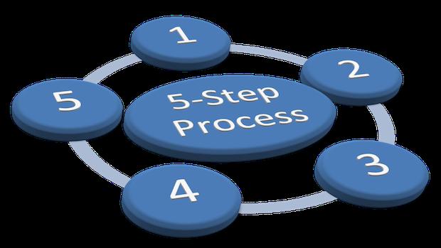5 passi per acquistare correttamente i Tax Lien